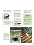 HDPE Drainage Products - Page 5
