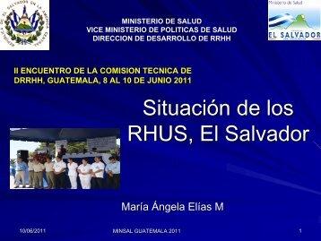 Situación de los Recursos Humanos en Salud en El Salvador