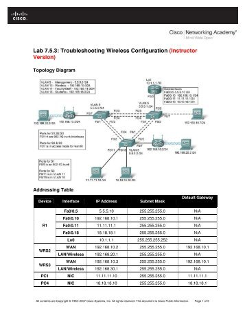 Lab 3.5.3: Troubleshooting VLAN Configurations