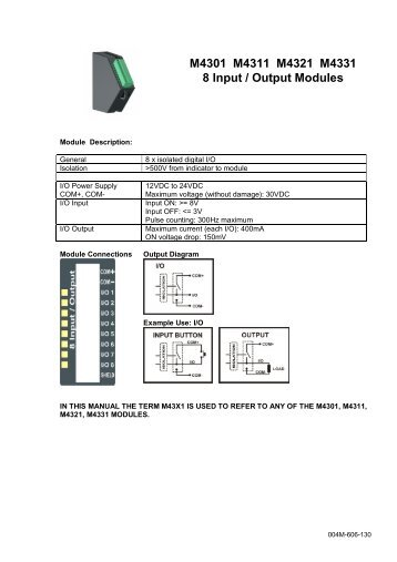 Input/Output Module - Rinstrum