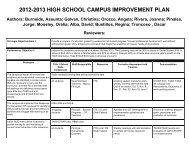 District Improvement Plan - Anthony, Texas Independent School ...