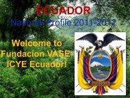 ecuador - ICYE