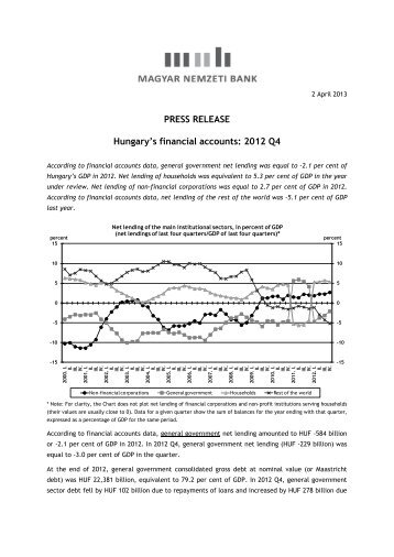Preliminary statistical balance sheet of the MNB - Magyar Nemzeti ...
