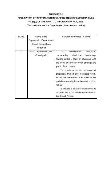 annexure-1 publication of information regarding items ... - Chandigarh