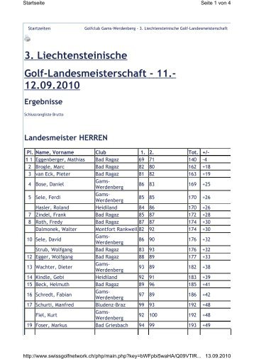 PDF Ergebnisse - Golf-verband.li