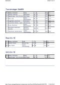 PDF Ergebnisse - Golf-verband.li - Page 4