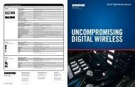 UlX-D™ Digital Wireless systems - Now Sound