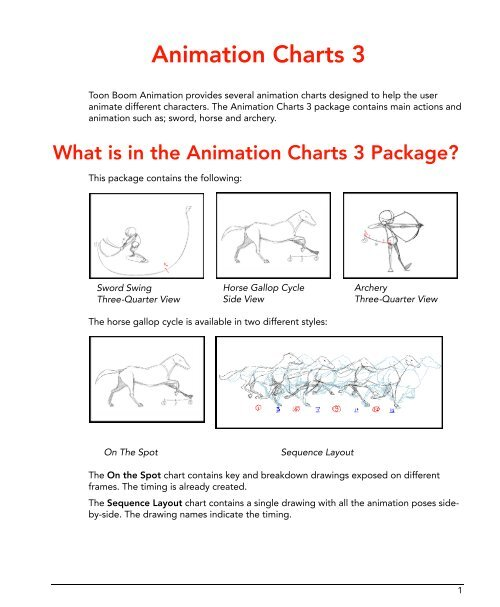 Toon Boom Animate Pro 2 Animation Charts pack 2