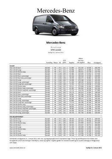 Prisliste Vito varebil - Mercedes Benz