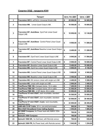 Ценова листа за оборудване KVH - Скортел