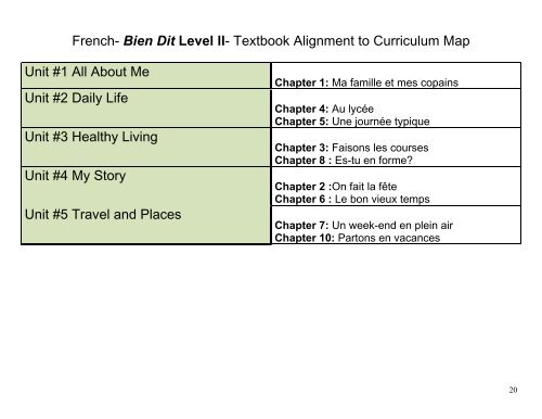 Bien Dit Level 1 Chapter 1 VOCABULARY SHEET T