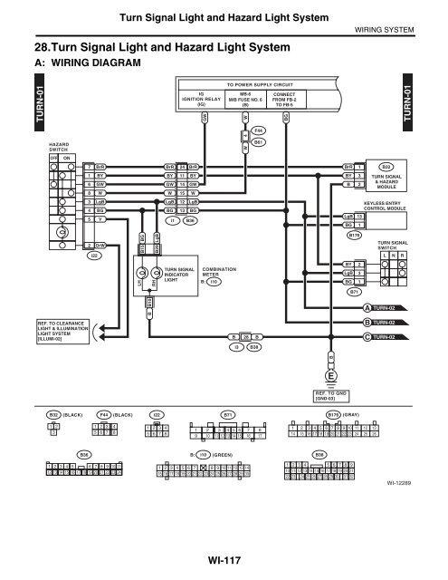 MY07 turn signal light and hazard system.pdf ... Subaru Turn Signal Wiring Diagram on 2004 acura tl fuse box diagram, turn signal regulator, turn signal relay, turn signal solenoid, turn signal sensor, turn signal cable, gm turn signal switch diagram, turn signal troubleshooting, turn signal lights, turn signal repair, turn signal socket diagram, turn signal headlight, turn signal fuse, circuit diagram, ford turn signal switch diagram, universal turn signal switch diagram, turn signal plug, turn signal wire, turn signal flasher, turn signal system,