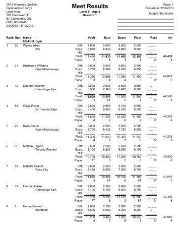 hni gymnastics meet 2012 results