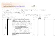 Workshop 2 - Uhlberg Advisory GmbH