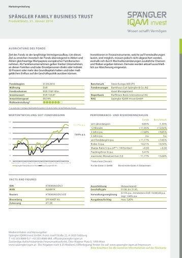 SPÄNGLER FAMILY BUSINESS TRUST - Spängler IQAM Invest