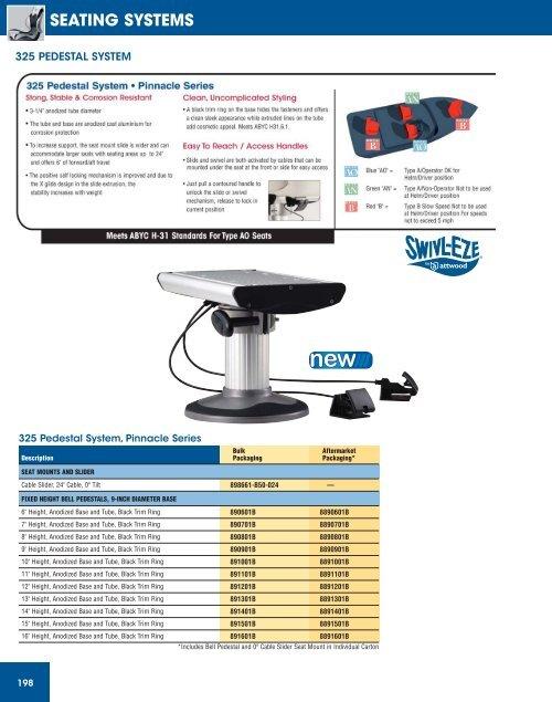 "Attwood Corporation 39004 1.77/"" Adjustable Height Posts Snap-Lock"
