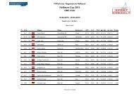 Vierte Wettfahrt - Hofbauer Cup
