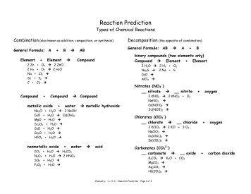 precipitation reactions libby teach net precipitation reactions