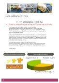 Caf de la Haute-Vienne - Caf.fr - Page 4