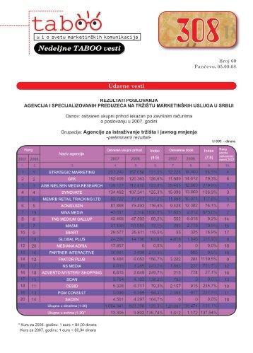 NEDELJNE TABOO VESTI - BROJ 60 (.pdf)