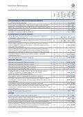 4 PRIežASTyS - Moller Auto Alytus - Page 7