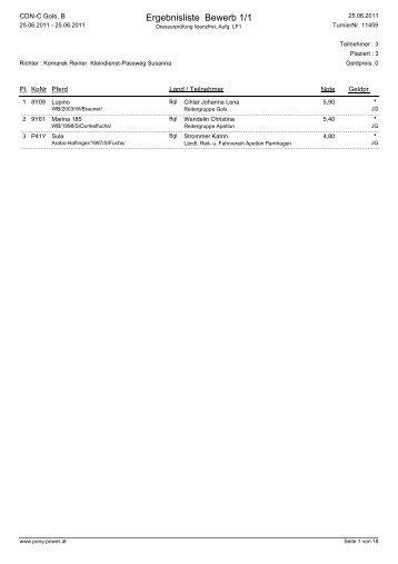 Zu allen Ergebnissen des Turniers als PDF-Datei bitte hier klicken.