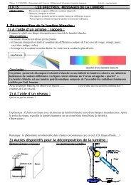 tp15. les spectres, messages de la lumière