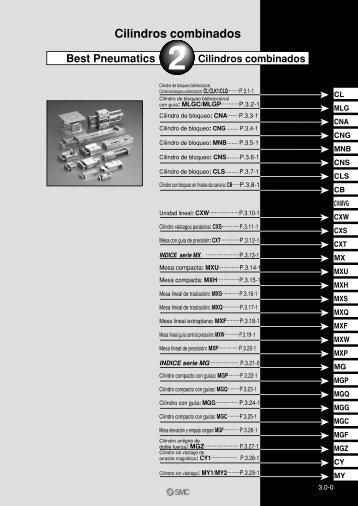 Cilindros combinados - SMC ETech