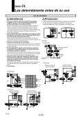 Cilindros combinados - SMC ETech - Page 6