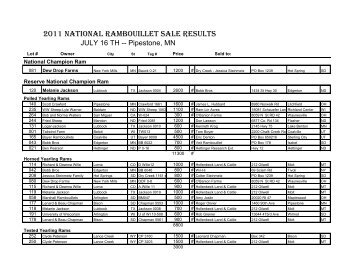 2011 NATIONAL RAMBOUILLET SALE RESULTS