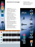 Colonne Luminose - Siemens - Page 5
