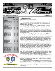 Quality Metrics - UAW Local 2209