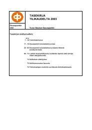 tilinpäätös 2003 - Finanssivalvonta