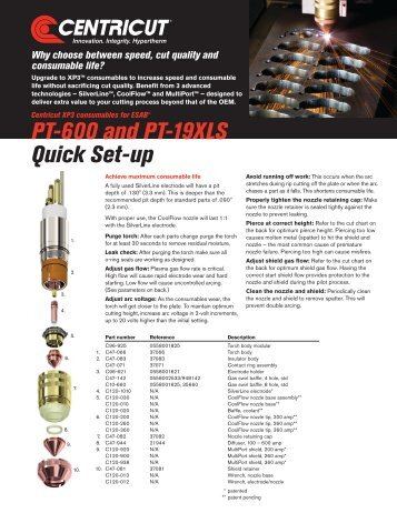 Quick Setup - Centricut