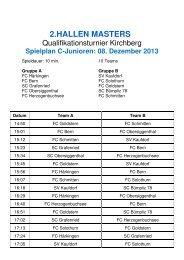 2.HALLEN MASTERS - FC Solothurn