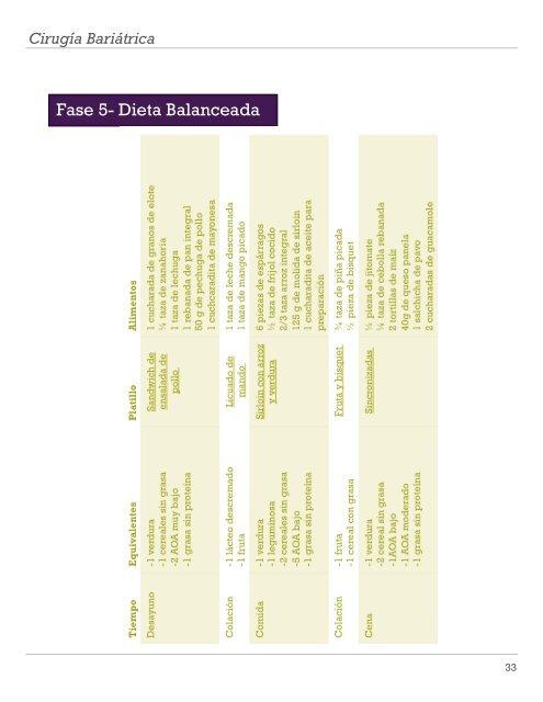 Dieta bariatrica fase 4