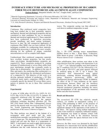 interface structure and mechanical properties of 3d carbon fiber ...