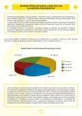 PO KL 2007-2013 dla Przedsiębiorców - wup rzeszow.pl ... - Page 4