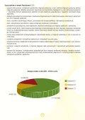PO KL 2007-2013 dla Przedsiębiorców - wup rzeszow.pl ... - Page 7