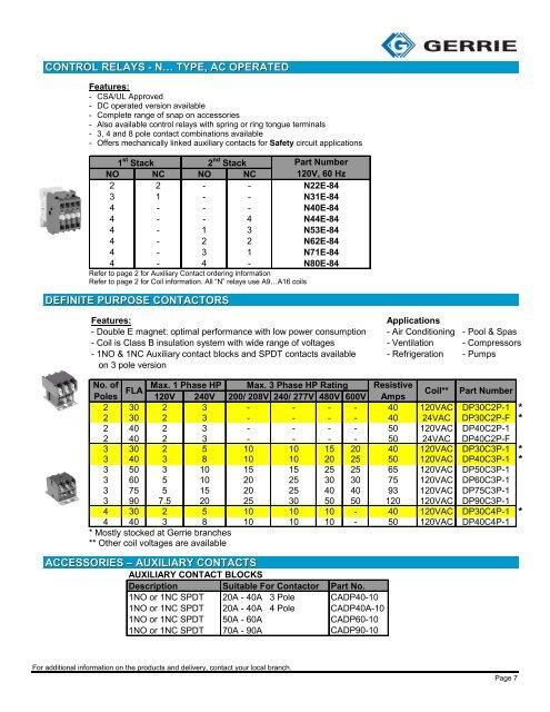 ABB DP40C3P-1//DEFINITE PURPOSE CONTACTOR 3 POLE //40 FLA 50A// 120 NEW