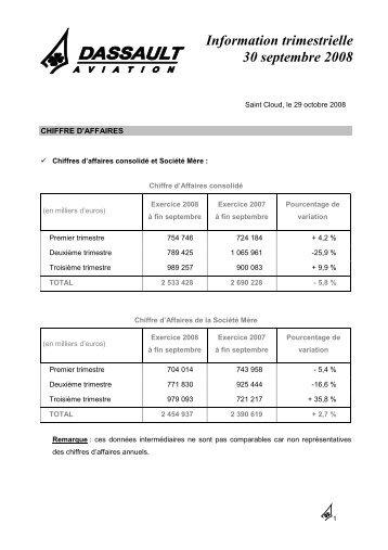 Information trimestrielle au 30 septembre 2008 ... - Dassault Aviation