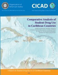 Comparative Analysis of Student Drug Use in Caribbean Countries