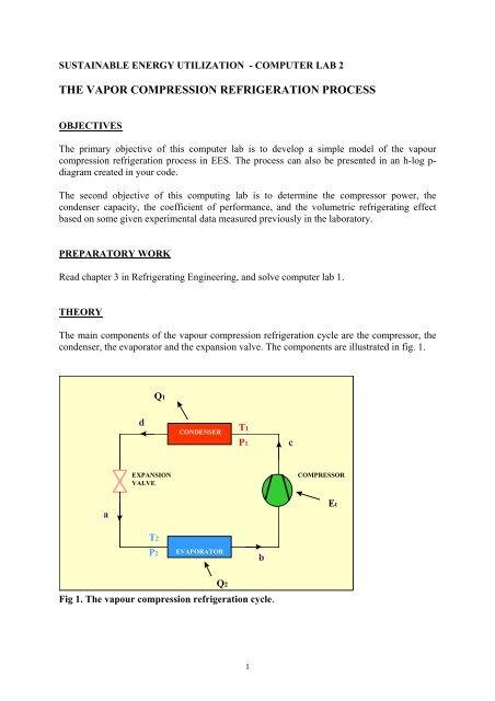 vapor compression refrigeration cycle lab report