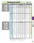 Radiatore ERCOS - Certened - Page 3