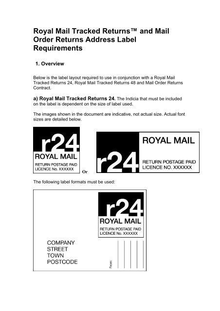 Royal Mail Tracked Returnsâ And Mail Order Returns Address