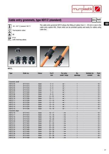 Cable entry grommets, type KDT/Z (standard) - Murri.fi