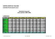 anno sportivo 1994-1995 - CSI Lecco