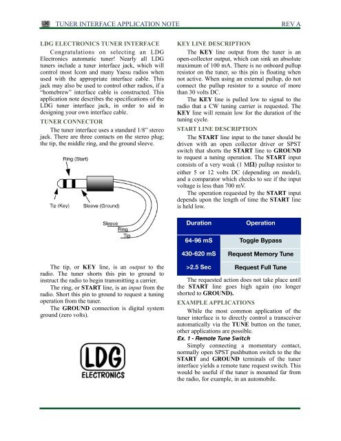 tuner interface application note rev a page 1 - LDG Electronics