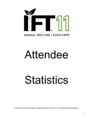 Moderator Checklist - IFT Annual Meeting & Food Expo