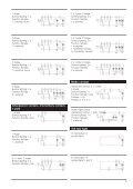 Hella modular switch range - Page 5